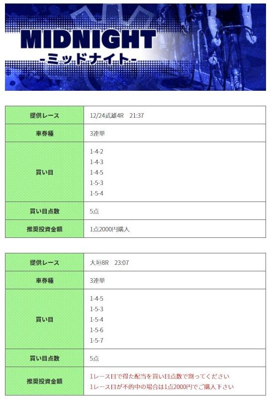 競輪ギアの12月24日の有料情報