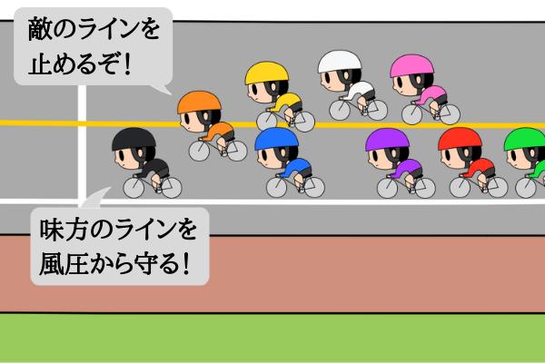 競輪のライン