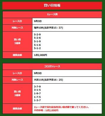 競輪チャンネルの9月3日の有料情報