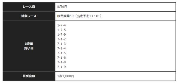 競輪神ヒトエの5月6日の無料予想