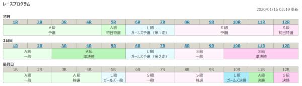名古屋競輪場のレースプログラム