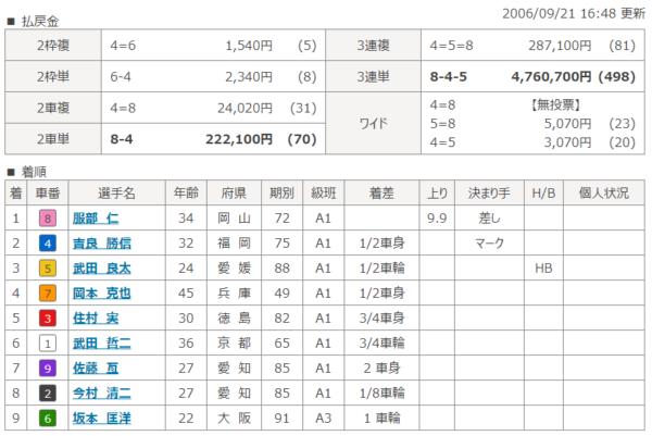 奈良10Rの結果