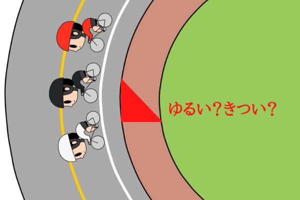 センター部路面傾斜