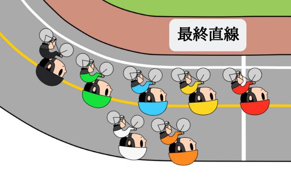 弥彦第9Rの最終直線