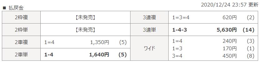 武雄第4Rのレース結果