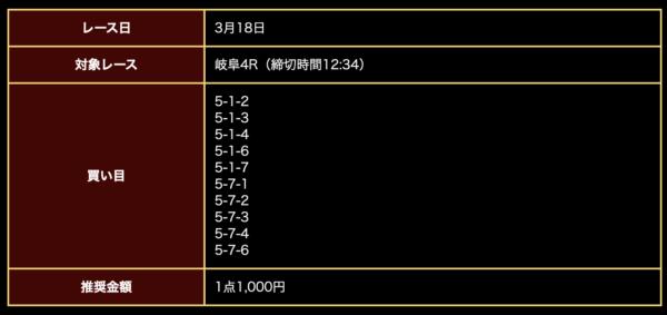 日本競輪投資会の3月18日の無料予想