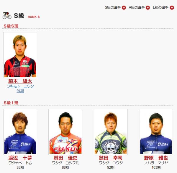 福井競輪場の選手