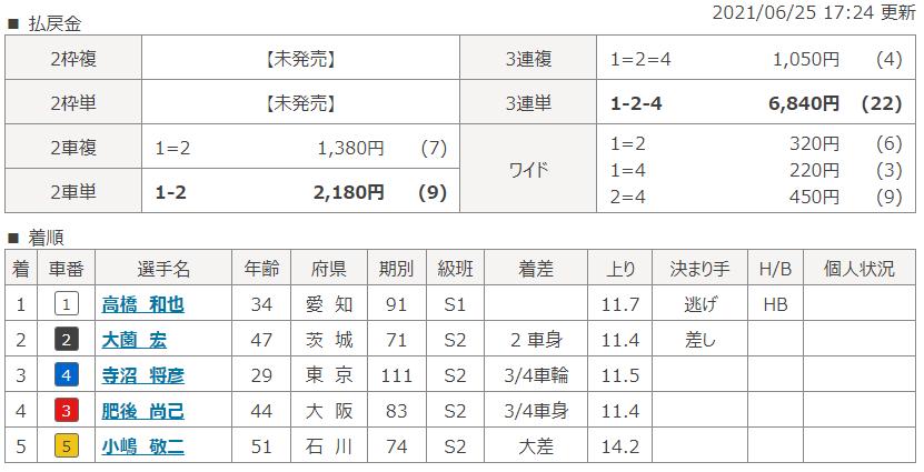 松阪6Rのレース結果