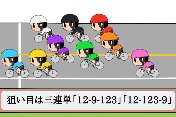 単騎選手の突っ込み