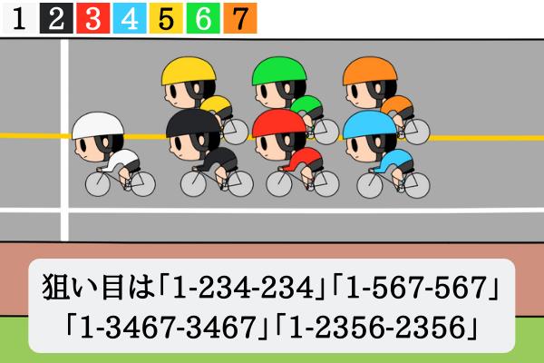 競りがあるレース