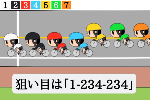競りがないレース